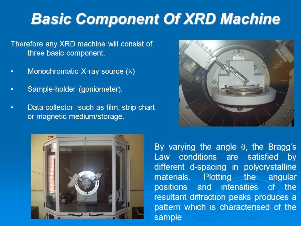 Basic Component Of XRD Machine