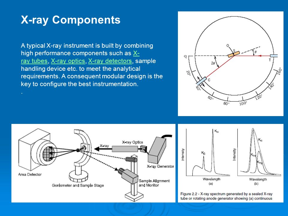 X-ray Components