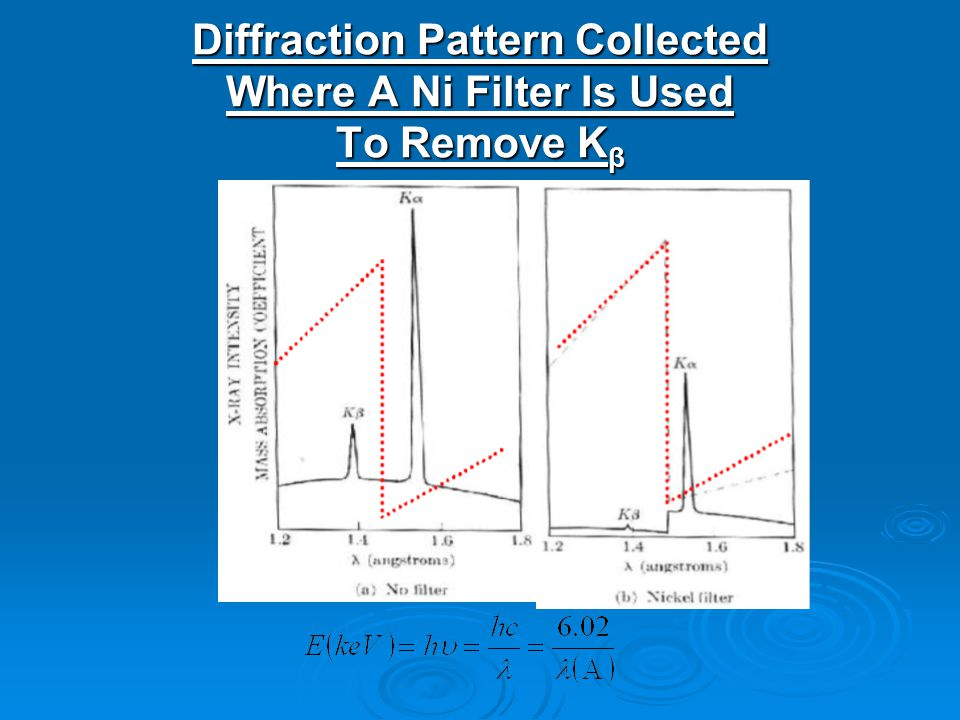 Diffraction Pattern Collected Where A Ni Filter Is Used To Remove Kβ