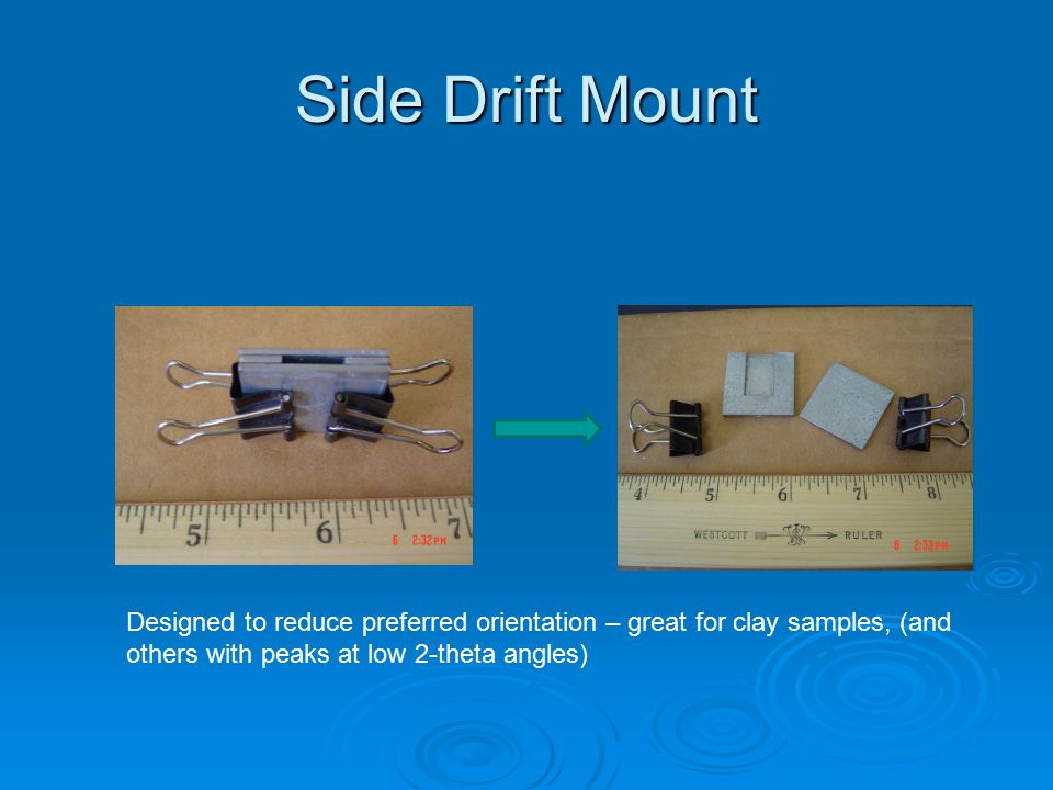 Side Drift Mount Designed to reduce preferred orientation – great for clay samples, (and others with peaks at low 2-theta angles)