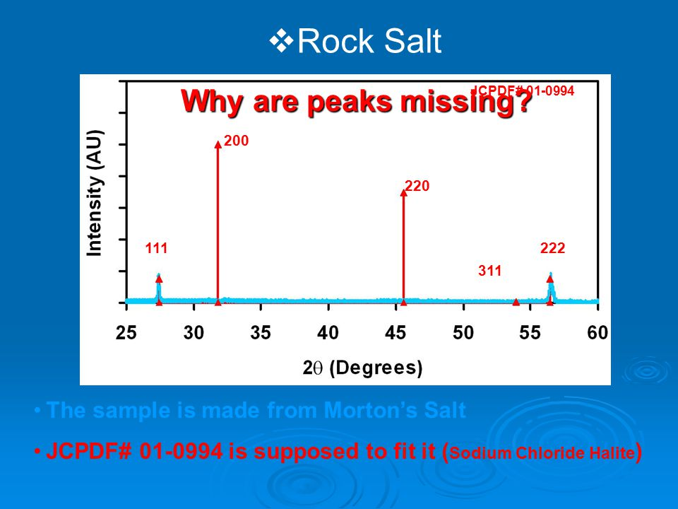 Rock Salt Why are peaks missing The sample is made from Morton's Salt