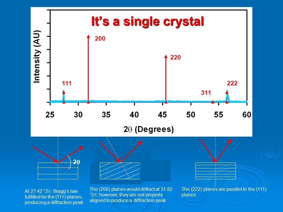 It's a single crystal 111. 200. 220. 311. 222. 2q.