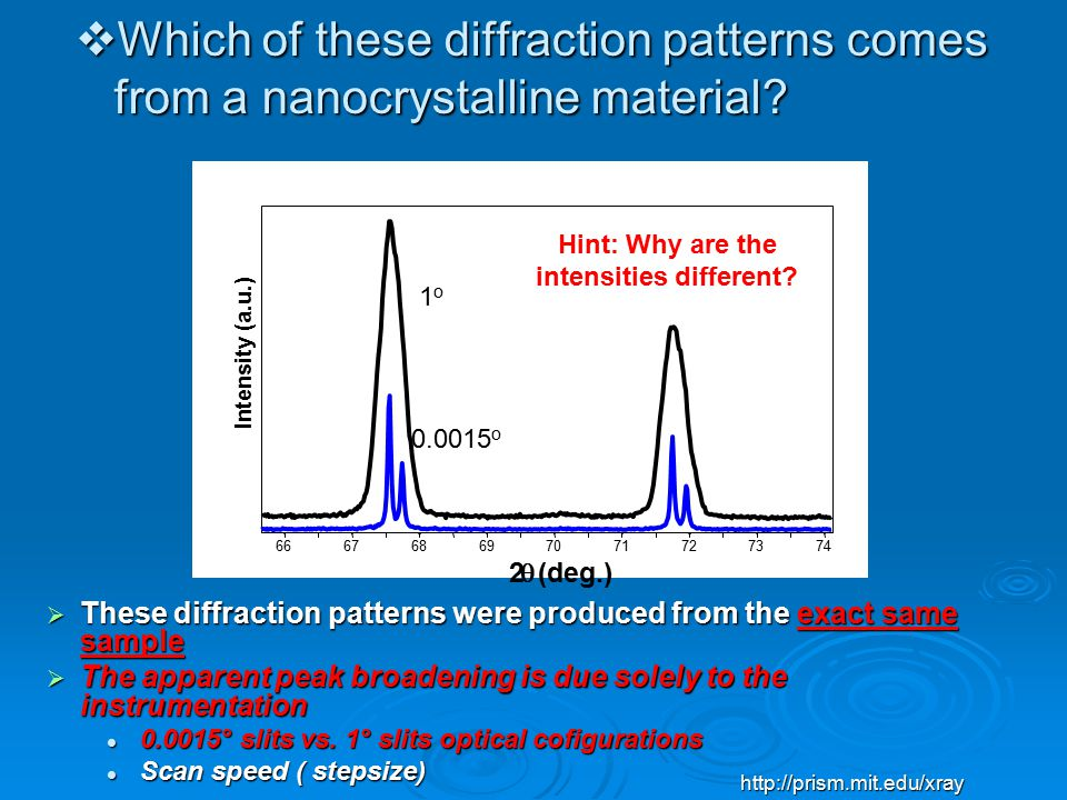 Hint: Why are the intensities different