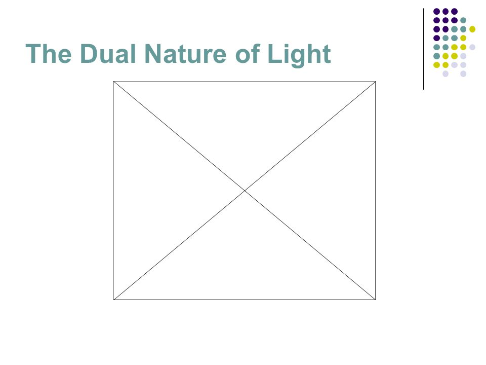 The Dual Nature of Light