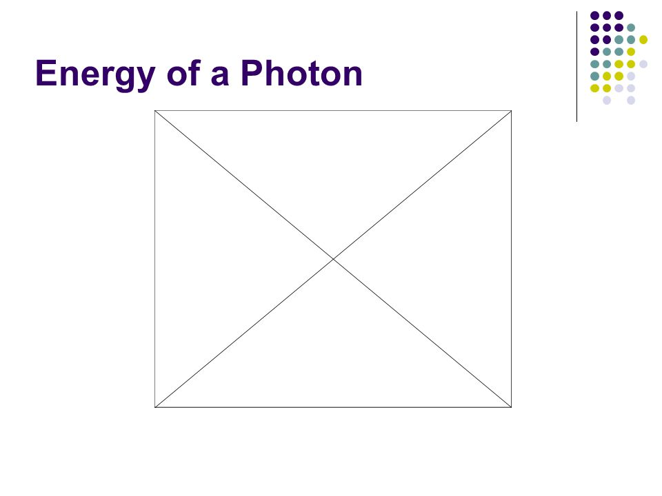 Energy of a Photon