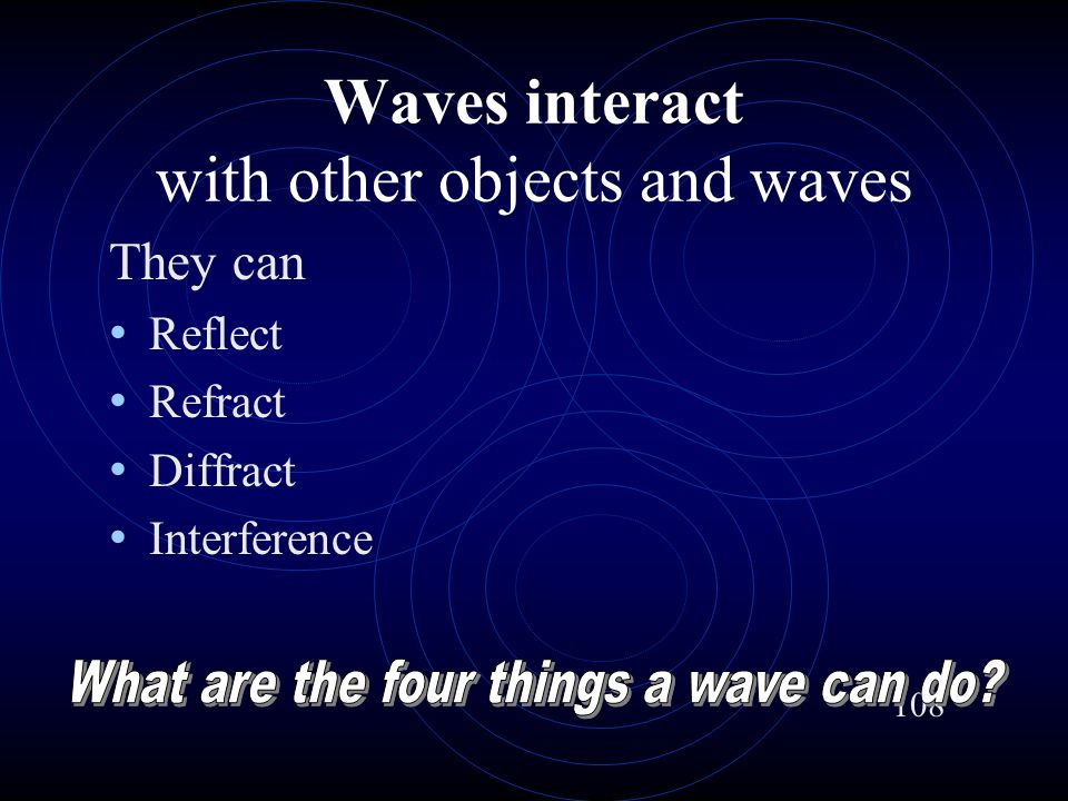 Waves interact with other objects and waves
