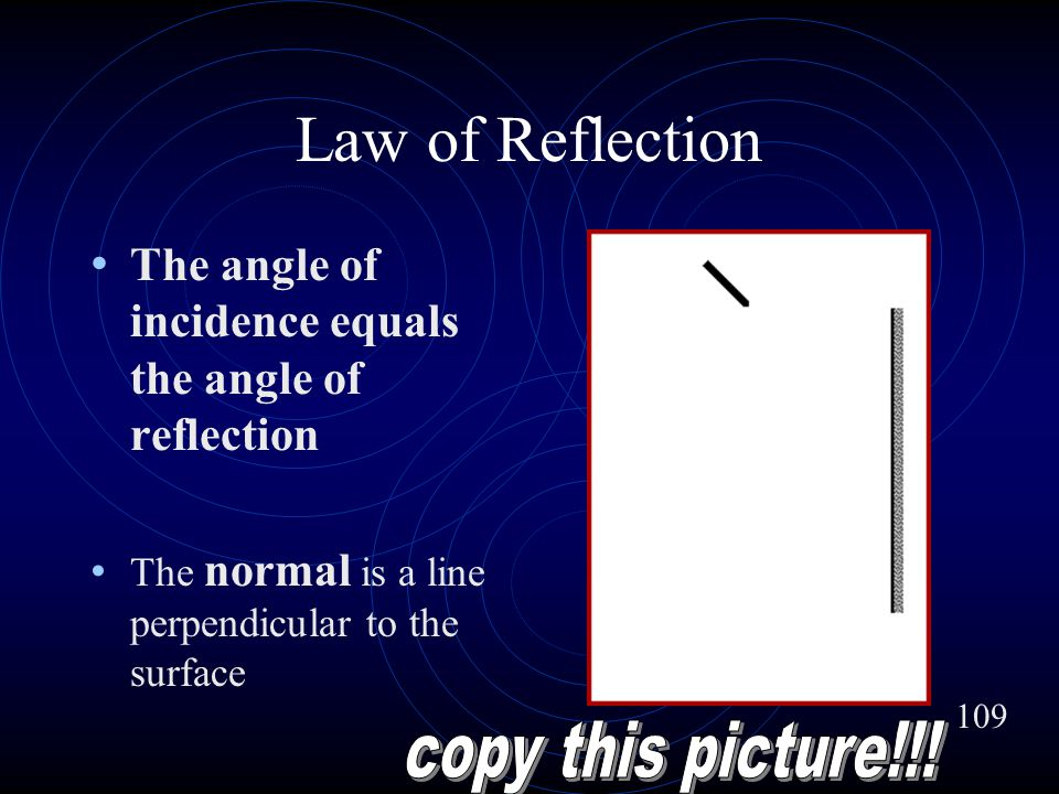 Law of Reflection copy this picture!!!