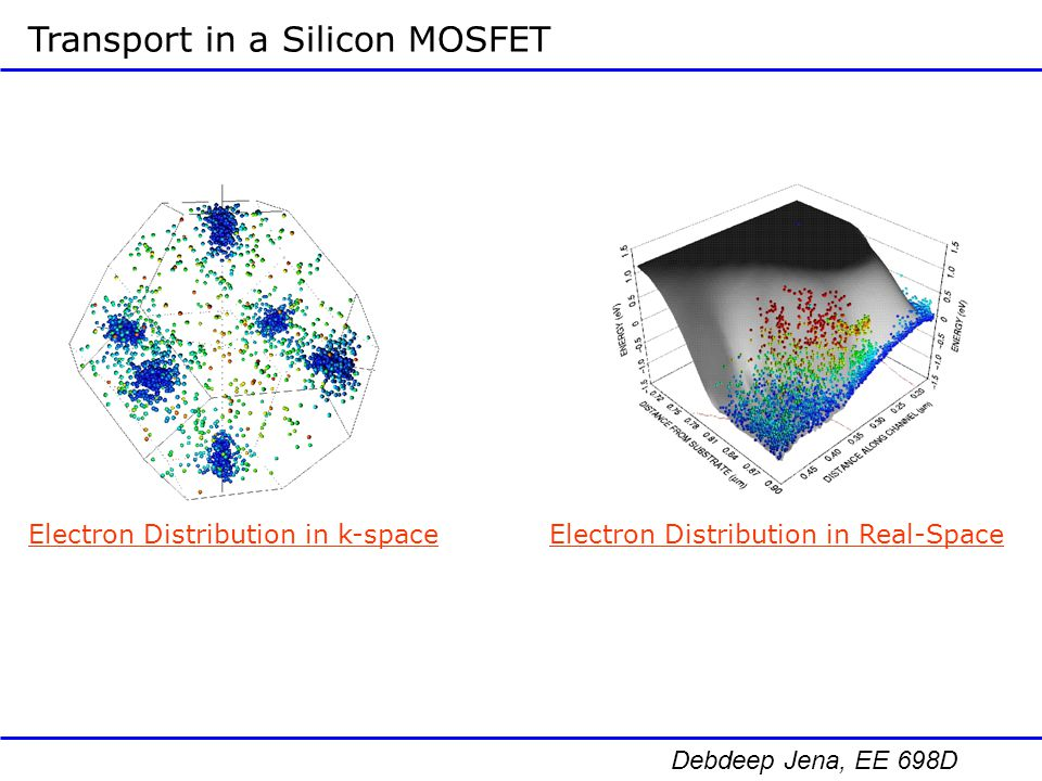 Transport in a Silicon MOSFET