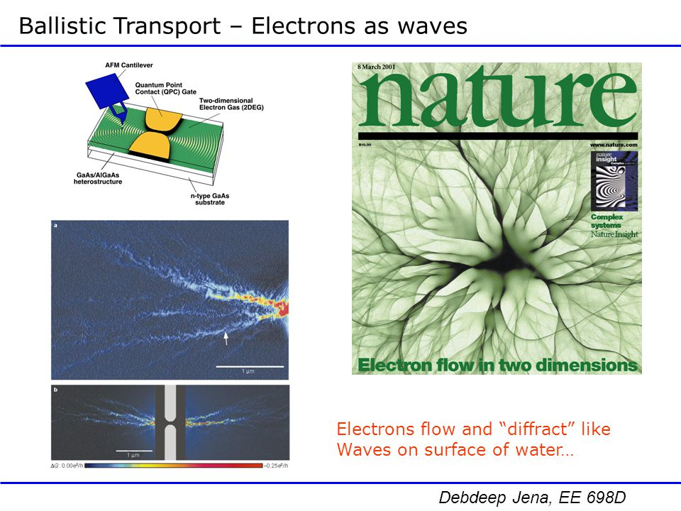 Ballistic Transport – Electrons as waves