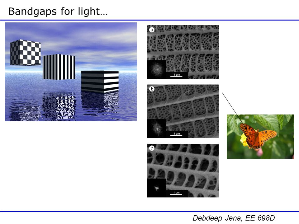 Bandgaps for light…