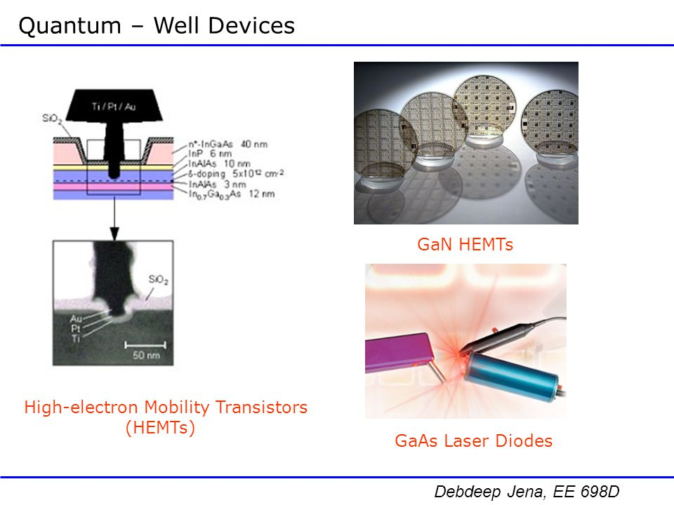 Quantum – Well Devices GaN HEMTs High-electron Mobility Transistors