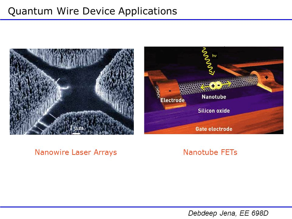Quantum Wire Device Applications