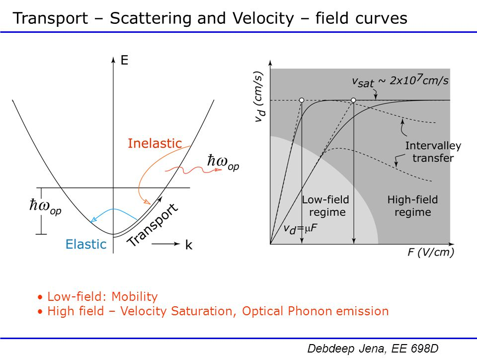 Transport – Scattering and Velocity – field curves