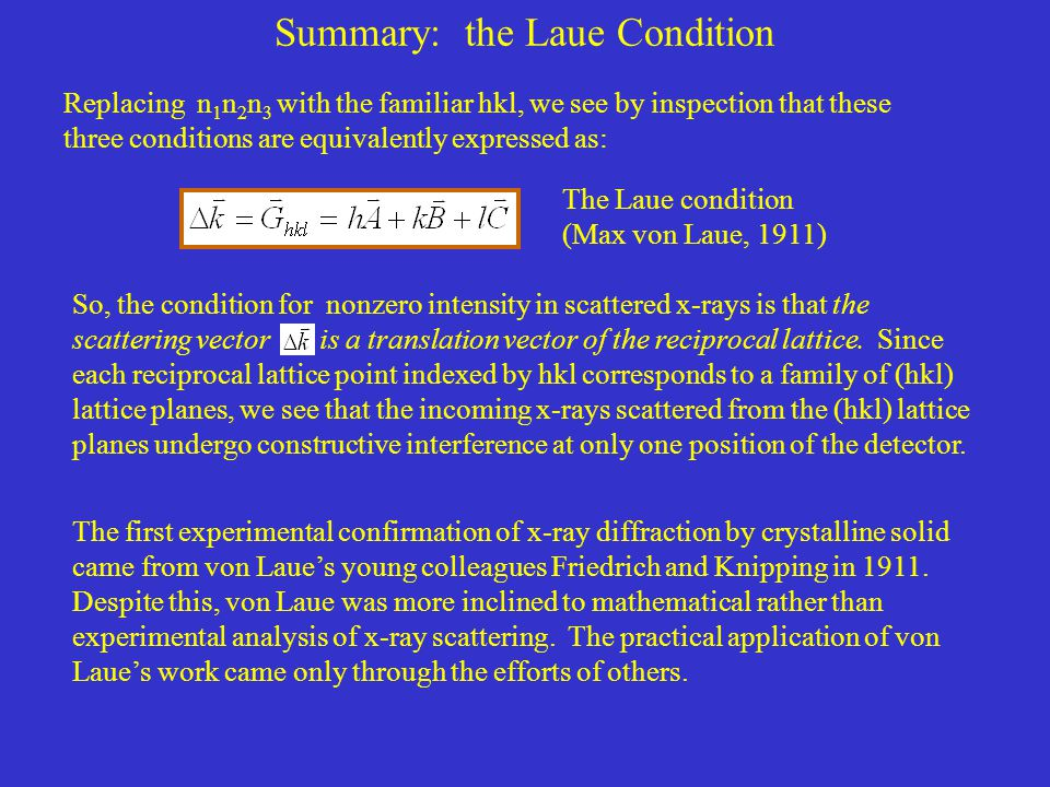 Summary: the Laue Condition