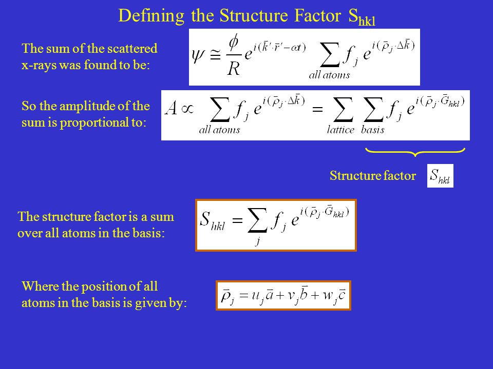 Defining the Structure Factor Shkl
