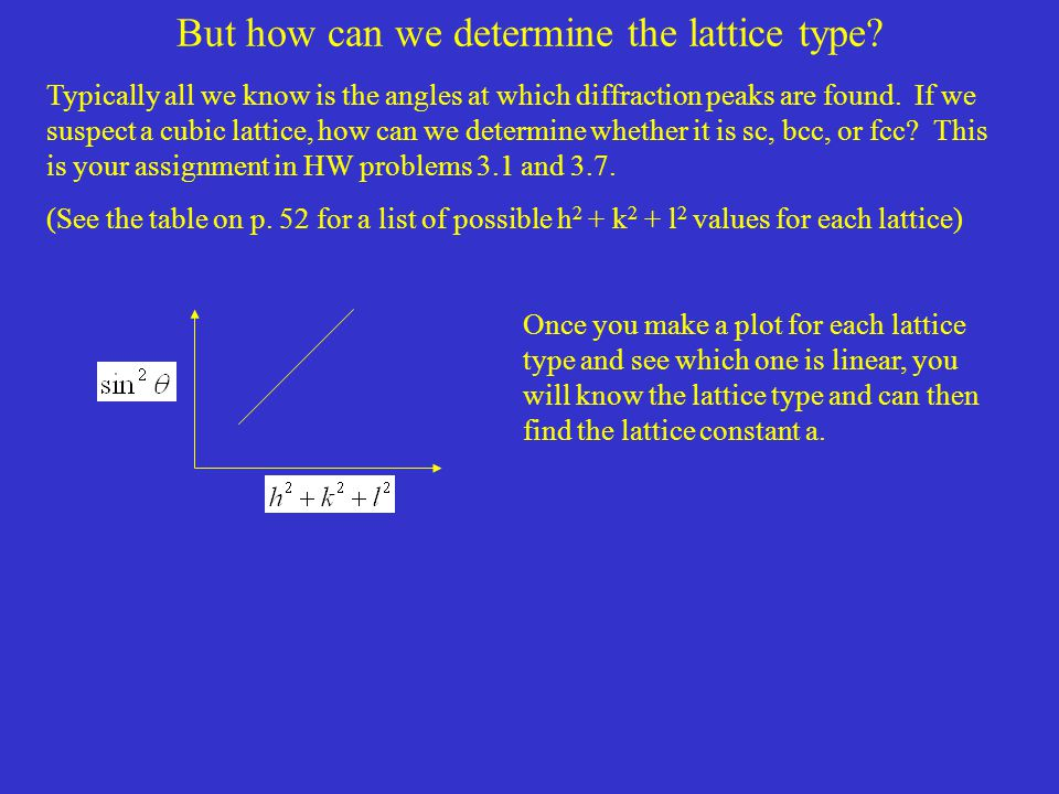 But how can we determine the lattice type
