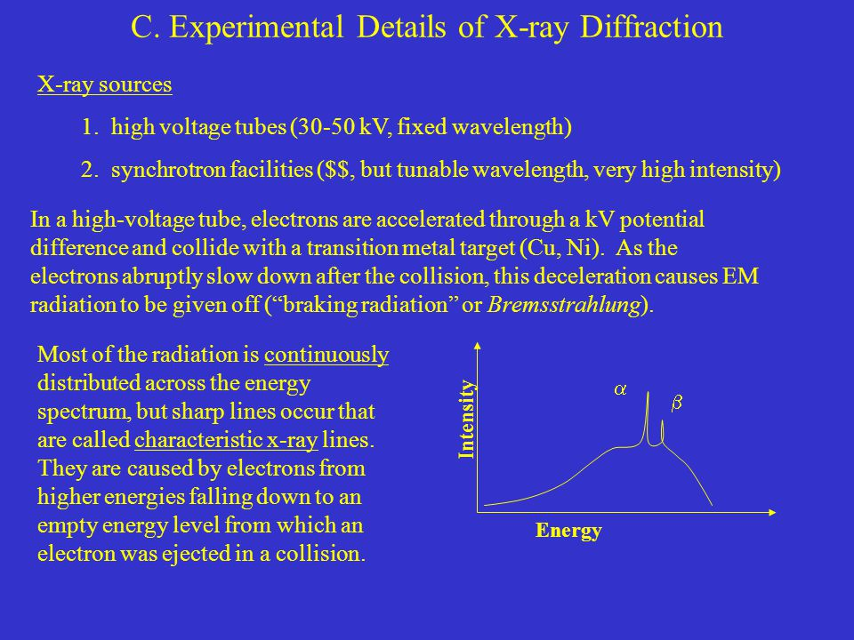 C. Experimental Details of X-ray Diffraction