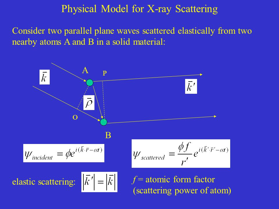 Physical Model for X-ray Scattering
