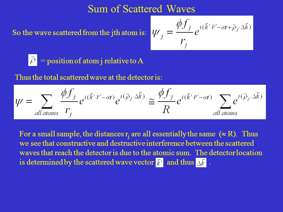 Sum of Scattered Waves So the wave scattered from the jth atom is: