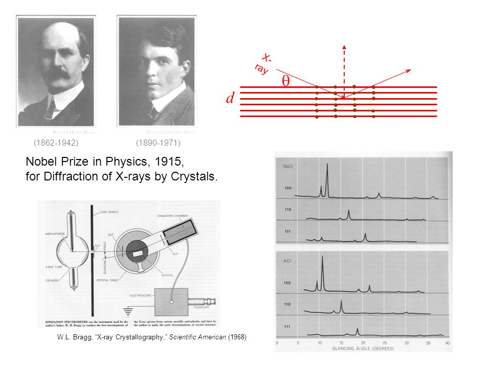  d Nobel Prize in Physics, 1915,