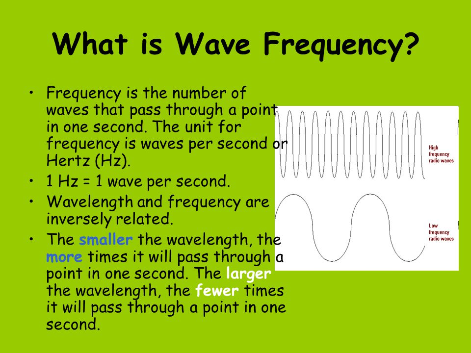 What is Wave Frequency
