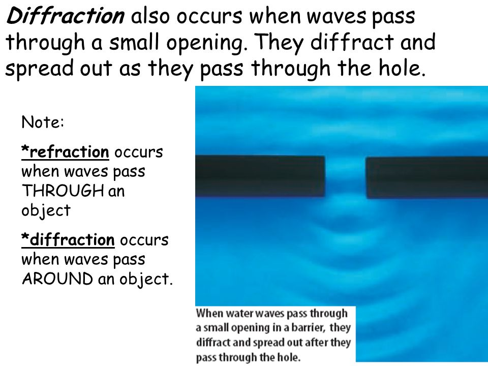 Diffraction also occurs when waves pass through a small opening