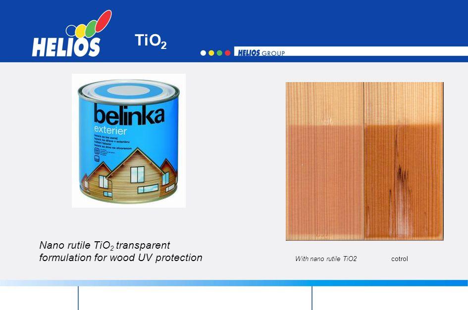 TiO2 Nano rutile TiO2 transparent formulation for wood UV protection