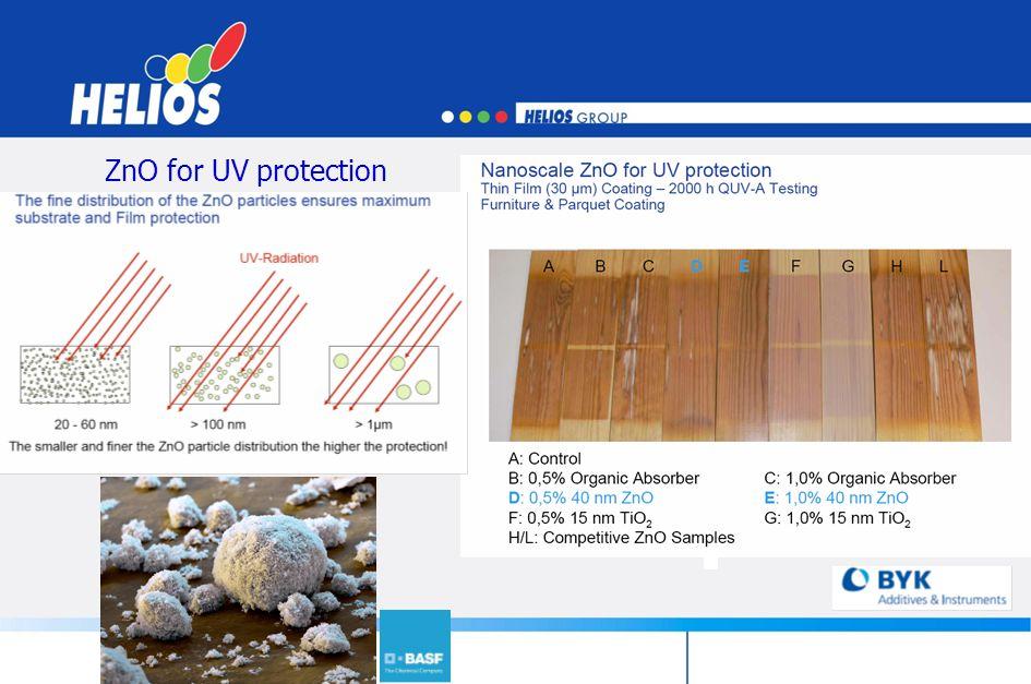 ZnO for UV protection