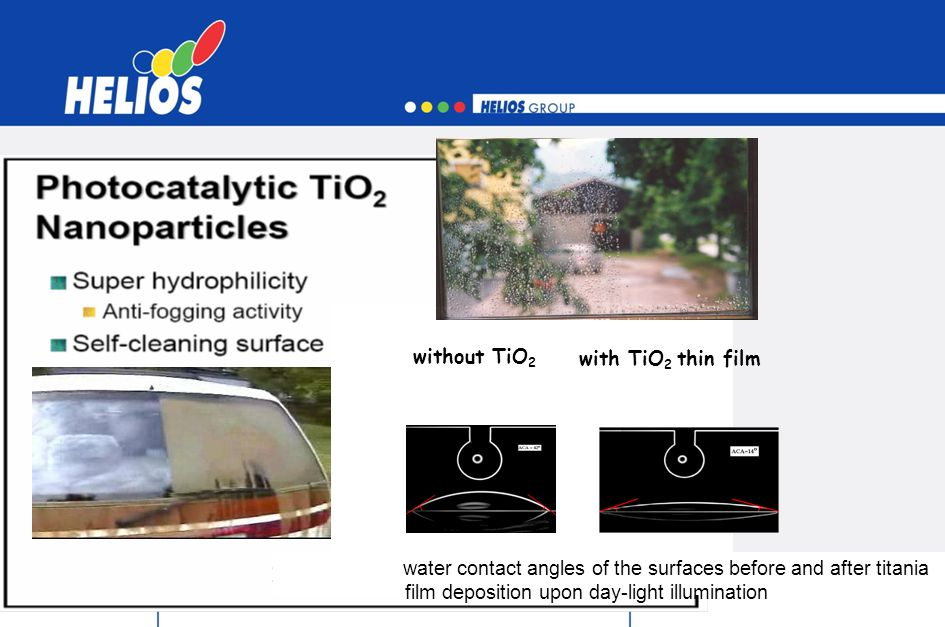 without TiO2 with TiO2 thin film.