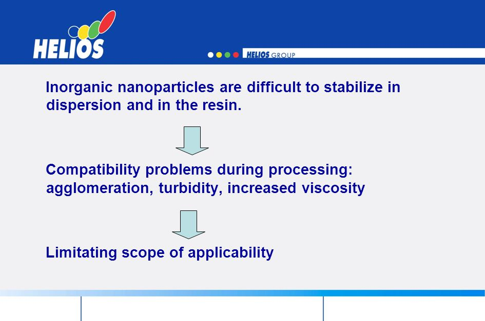 Inorganic nanoparticles are difficult to stabilize in dispersion and in the resin.