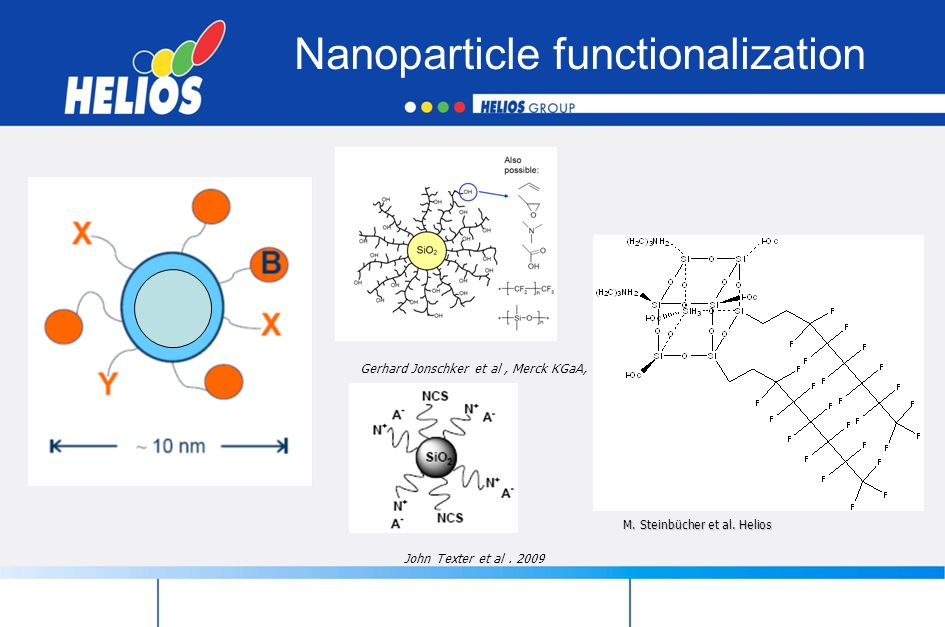 Nanoparticle functionalization