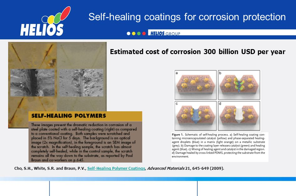 Self-healing coatings for corrosion protection