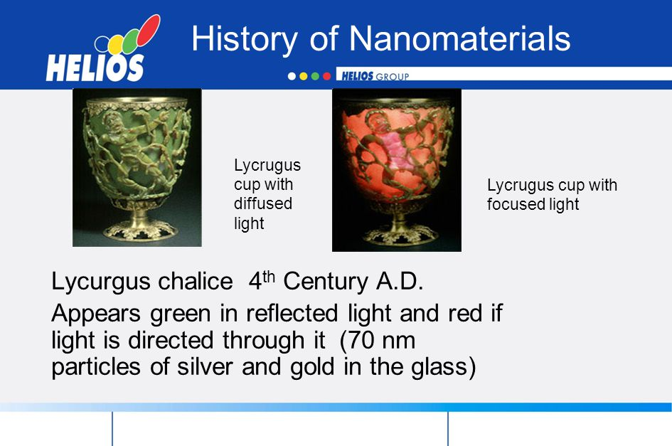 History of Nanomaterials