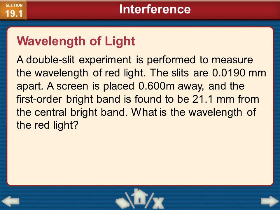 Interference Wavelength of Light