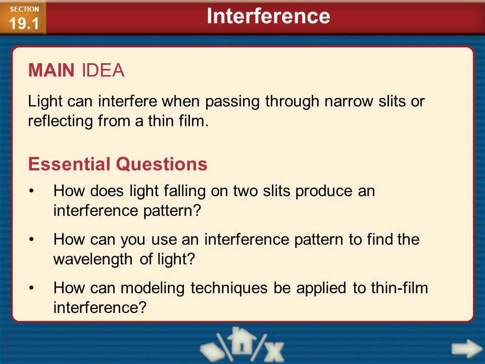 Interference MAIN IDEA Essential Questions
