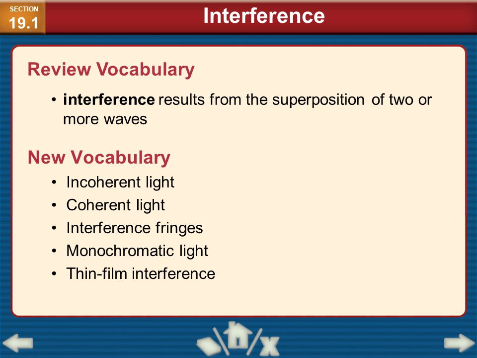 Interference Review Vocabulary New Vocabulary