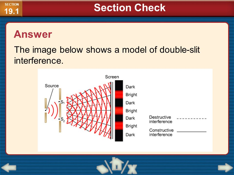 SECTION19.1 Section Check Answer The image below shows a model of double-slit interference.