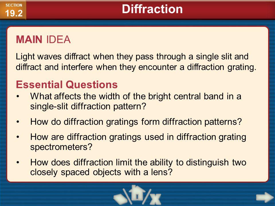 Diffraction MAIN IDEA Essential Questions