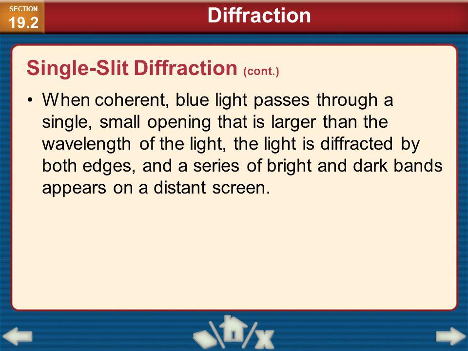 Single-Slit Diffraction (cont.)