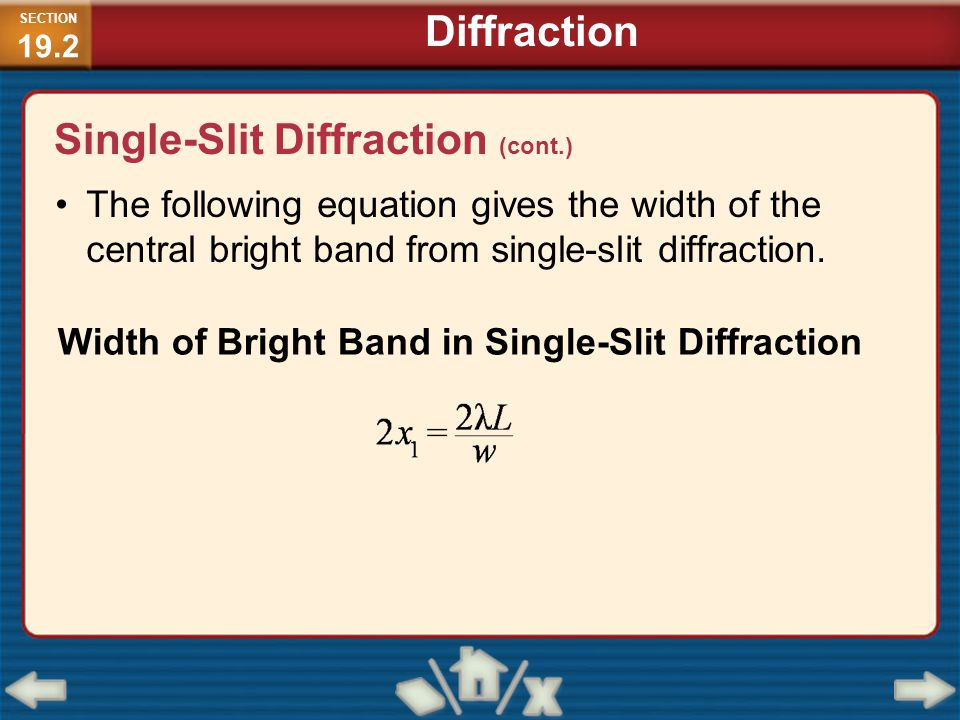 Width of Bright Band in Single-Slit Diffraction
