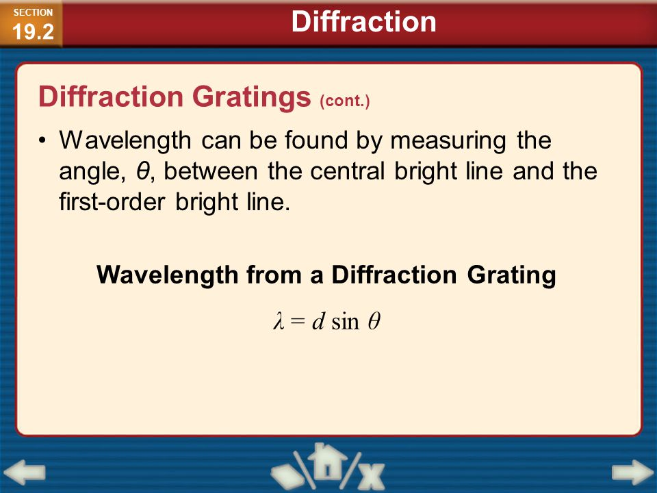 Wavelength from a Diffraction Grating