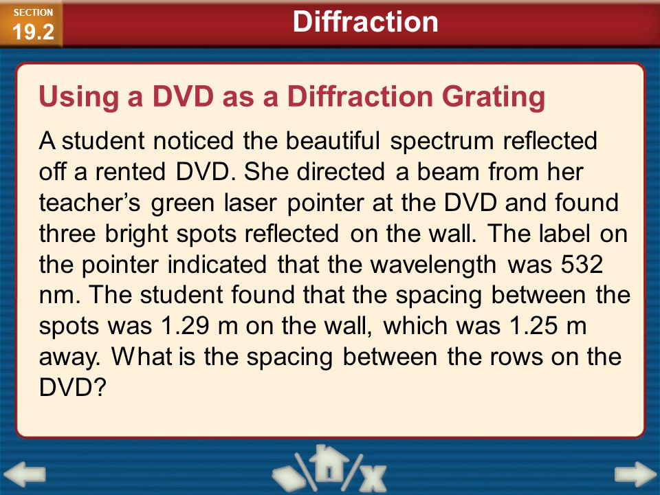 Using a DVD as a Diffraction Grating
