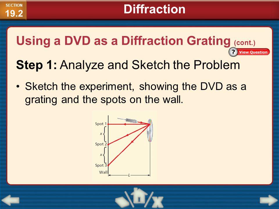 Step 1: Analyze and Sketch the Problem