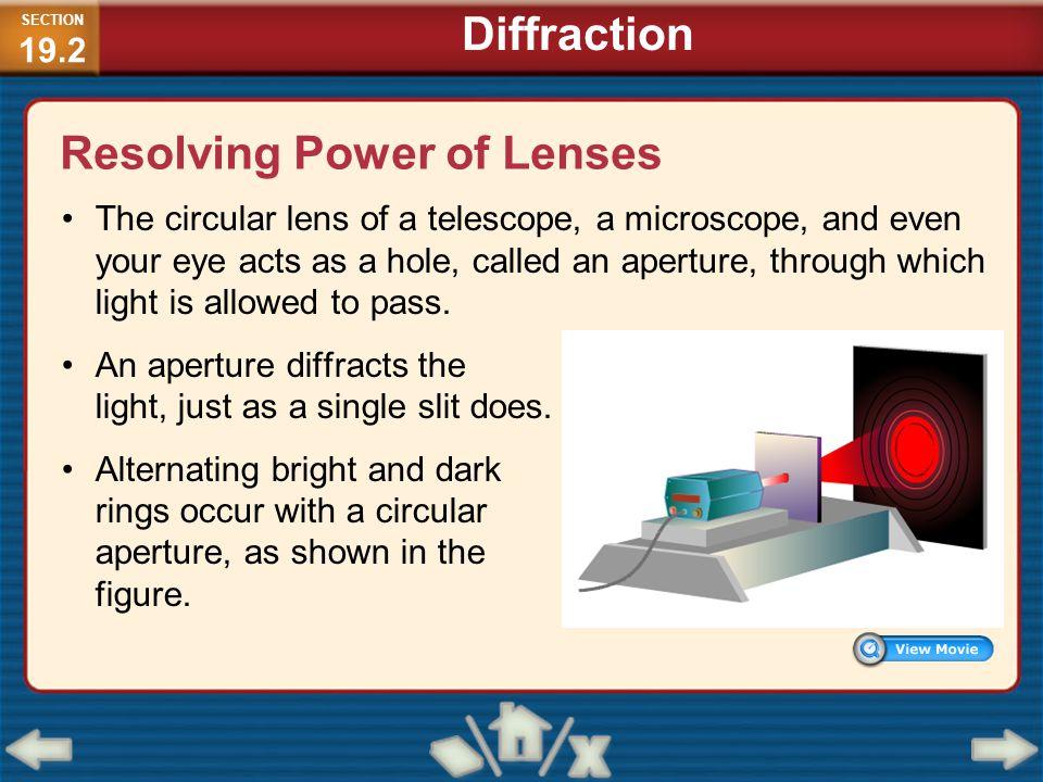 Resolving Power of Lenses