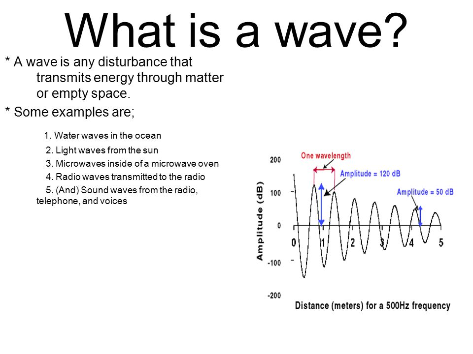 What is a wave 1. Water waves in the ocean