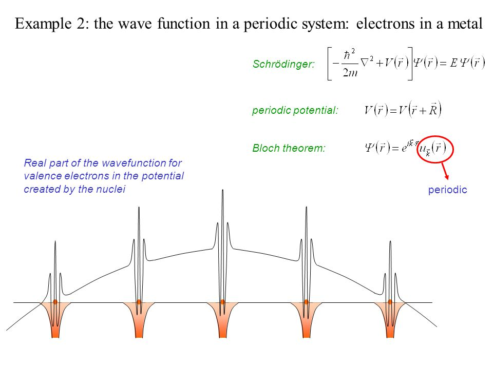 Example 2: the wave function in a periodic system: electrons in a metal