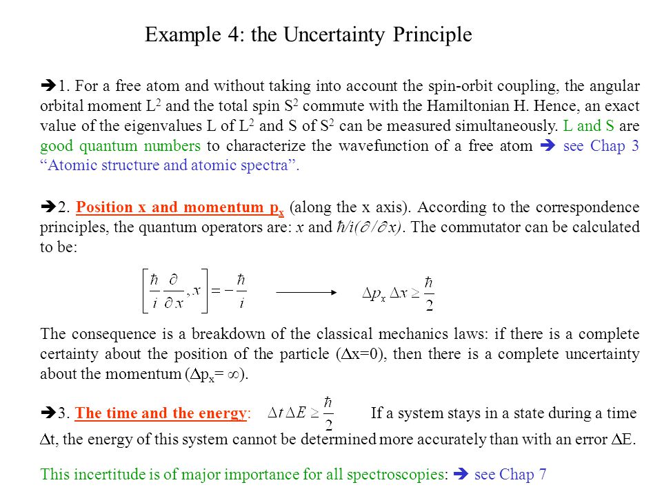 Example 4: the Uncertainty Principle