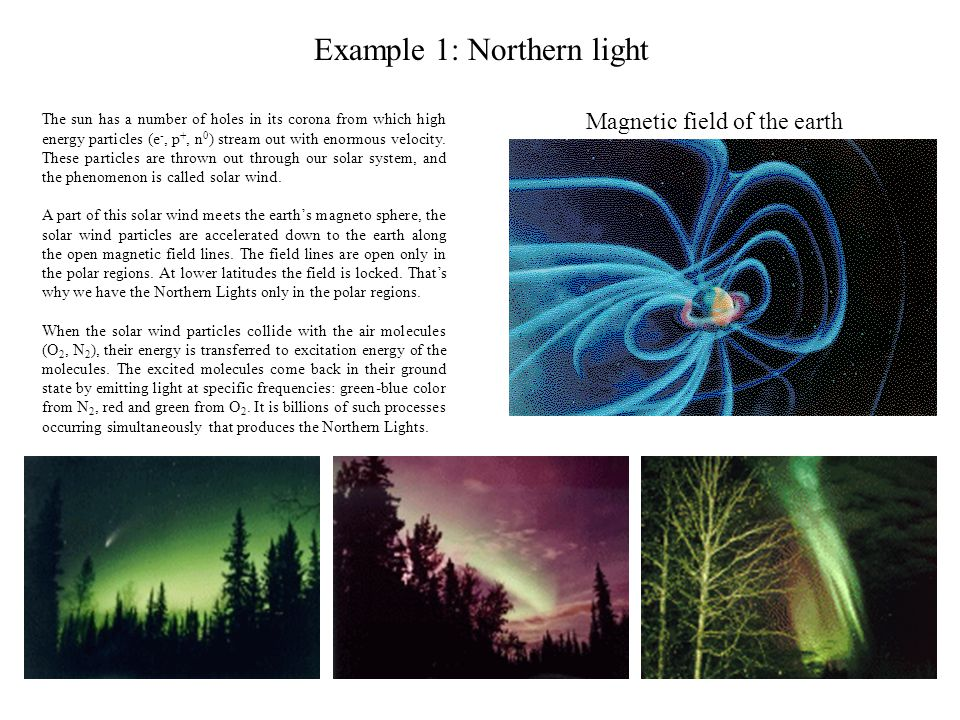 Example 1: Northern light