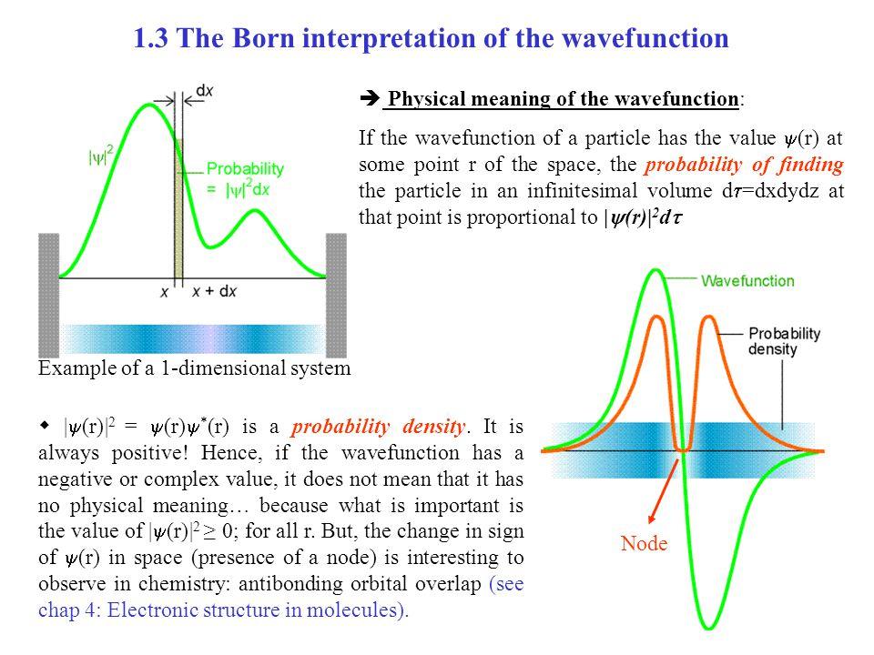 1.3 The Born interpretation of the wavefunction