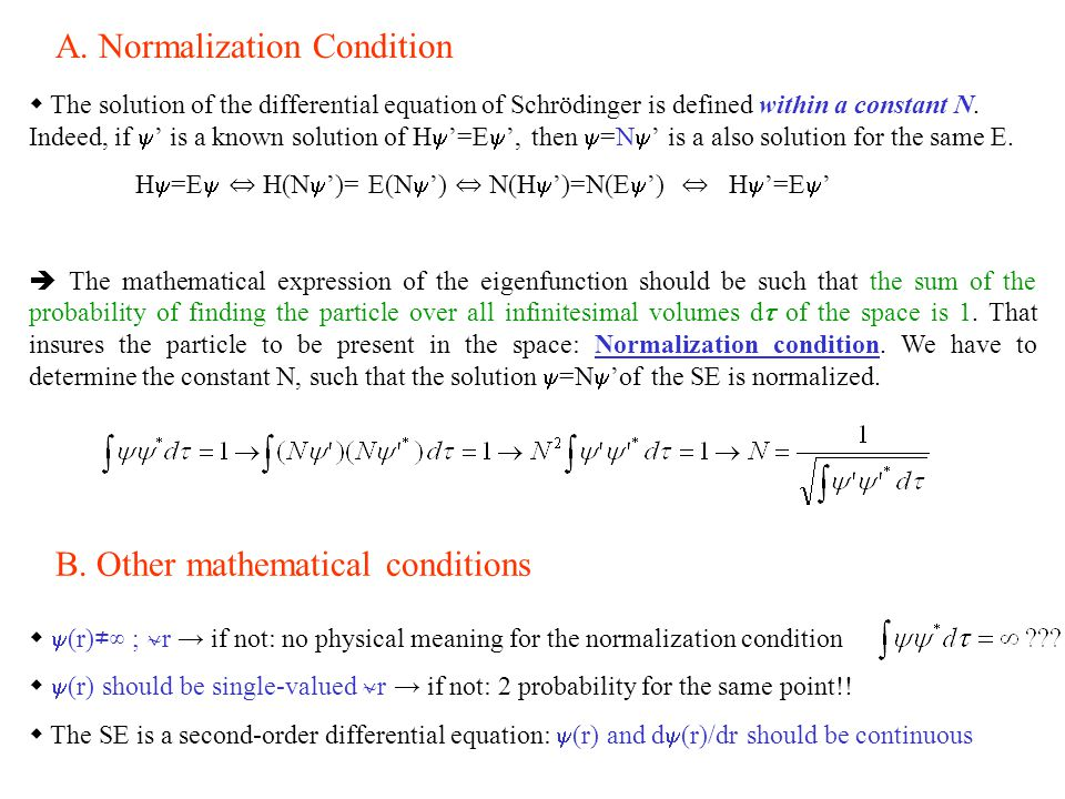 A. Normalization Condition